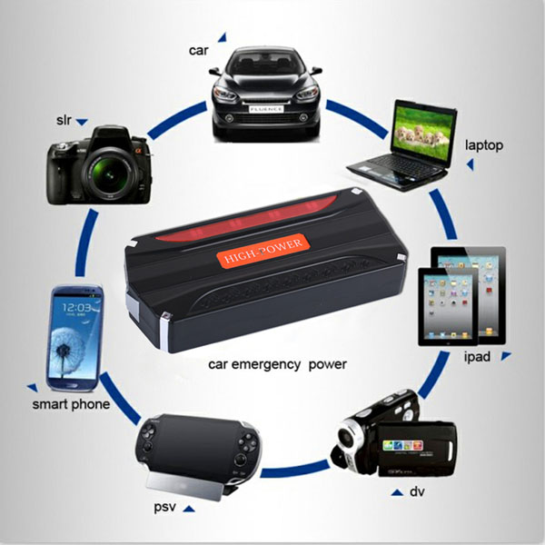 powerbank-multifungsi-